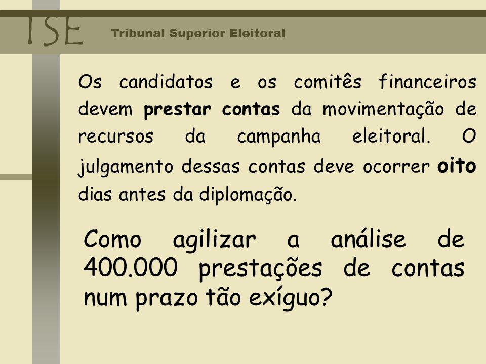TSE Tribunal Superior Eleitoral.