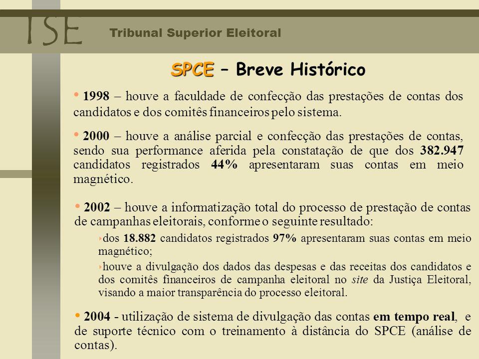 TSE SPCE – Breve Histórico