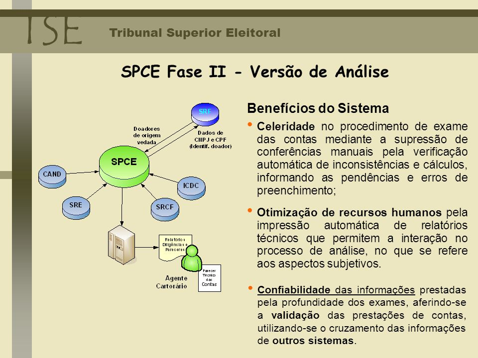 SPCE Fase II - Versão de Análise