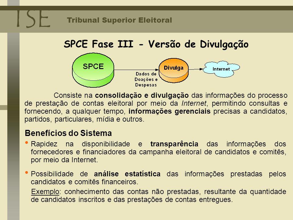 SPCE Fase III - Versão de Divulgação