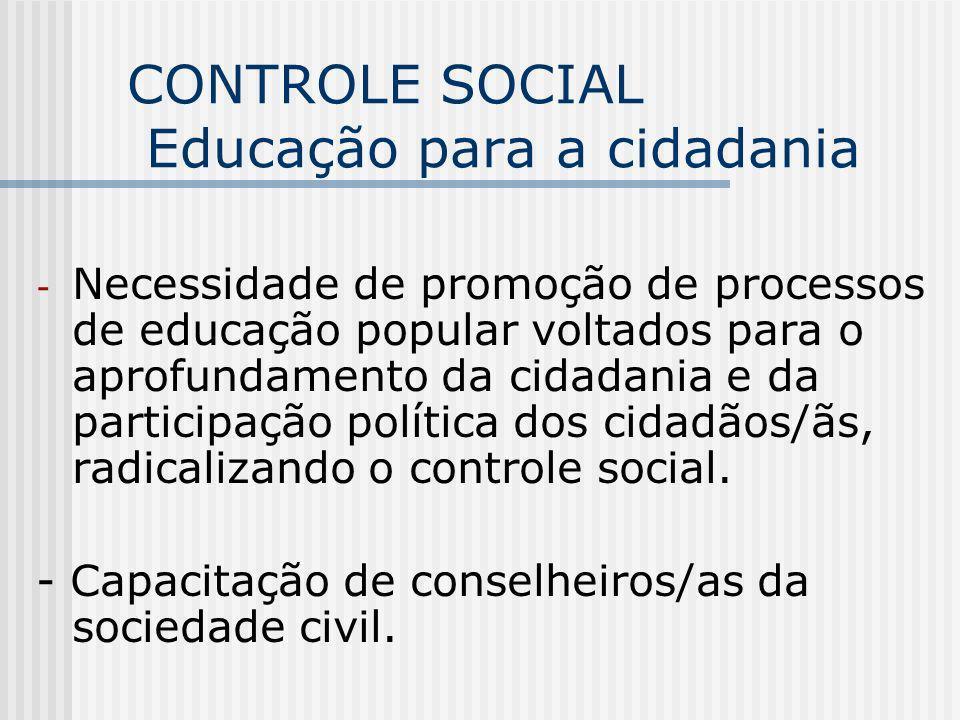 CONTROLE SOCIAL Educação para a cidadania