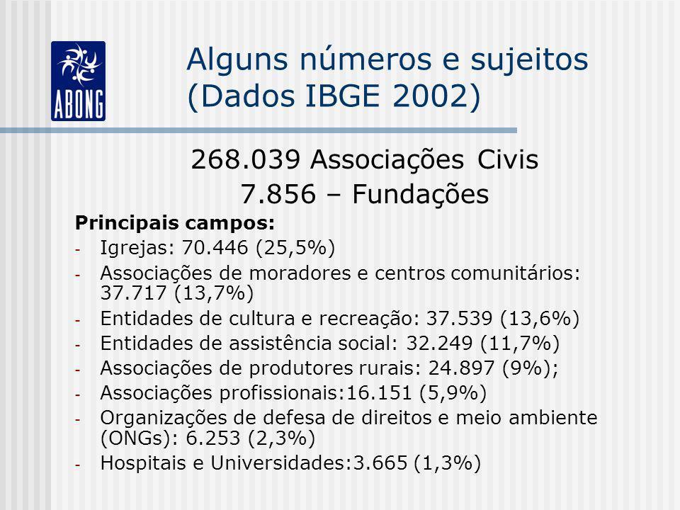 Alguns números e sujeitos (Dados IBGE 2002)