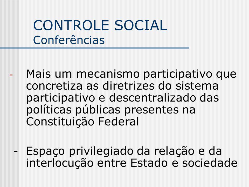 CONTROLE SOCIAL Conferências