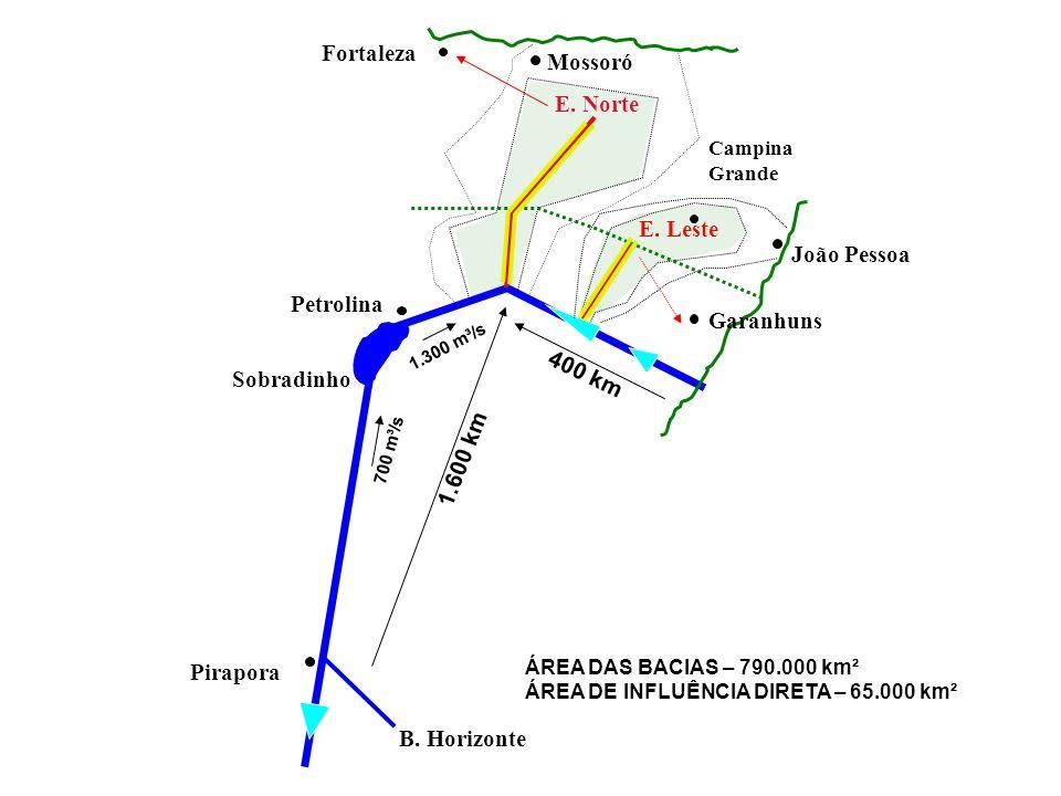 Fortaleza Mossoró E. Norte E. Leste João Pessoa Petrolina Garanhuns