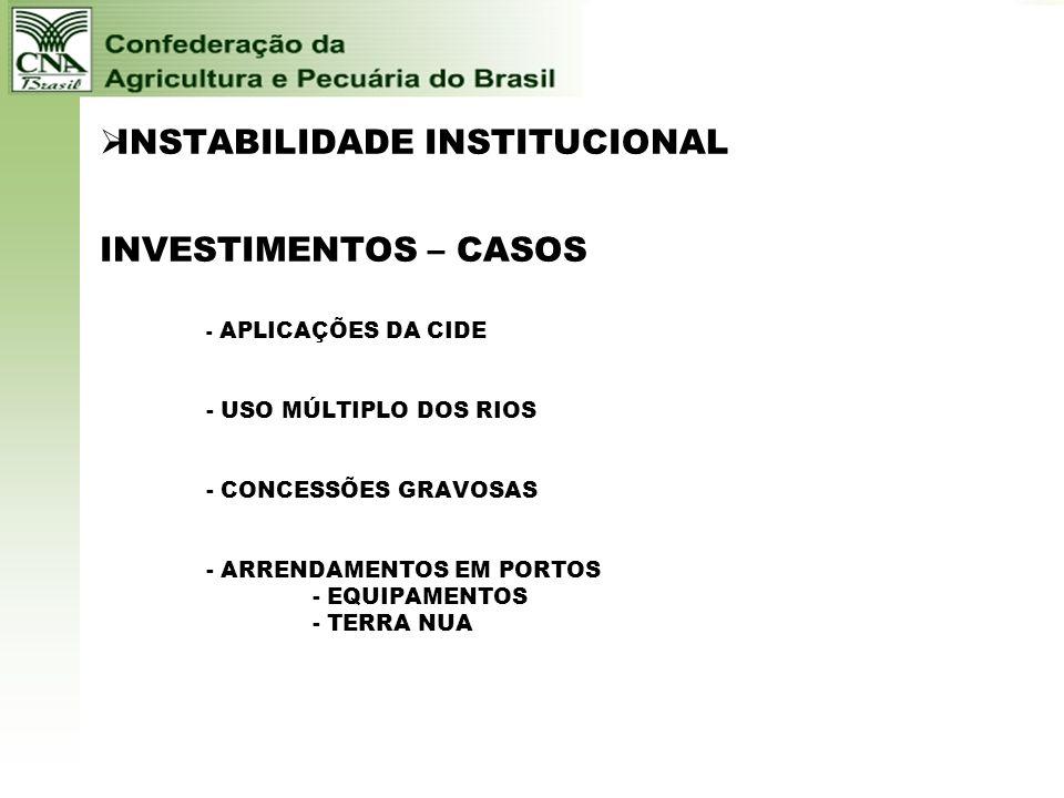 INSTABILIDADE INSTITUCIONAL INVESTIMENTOS – CASOS - APLICAÇÕES DA CIDE - USO MÚLTIPLO DOS RIOS - CONCESSÕES GRAVOSAS - ARRENDAMENTOS EM PORTOS - EQUIPAMENTOS - TERRA NUA