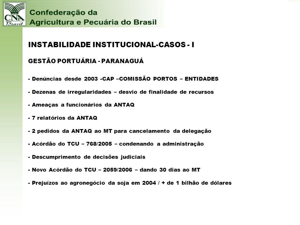 INSTABILIDADE INSTITUCIONAL-CASOS - I GESTÃO PORTUÁRIA - PARANAGUÁ - Denúncias desde 2003 -CAP –COMISSÃO PORTOS – ENTIDADES - Dezenas de irregularidades – desvio de finalidade de recursos - Ameaças a funcionários da ANTAQ - 7 relatórios da ANTAQ - 2 pedidos da ANTAQ ao MT para cancelamento da delegação - Acórdão do TCU – 768/2005 – condenando a administração - Descumprimento de decisões judiciais - Novo Acórdão do TCU – 2059/2006 – dando 30 dias ao MT - Prejuízos ao agronegócio da soja em 2004 / + de 1 bilhão de dólares