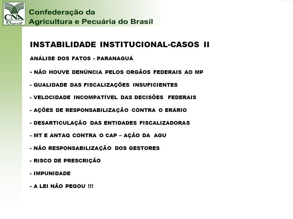 INSTABILIDADE INSTITUCIONAL-CASOS II ANÁLISE DOS FATOS - PARANAGUÁ - NÃO HOUVE DENÚNCIA PELOS ORGÃOS FEDERAIS AO MP - QUALIDADE DAS FISCALIZAÇÕES INSUFICIENTES - VELOCIDADE INCOMPATÍVEL DAS DECISÕES FEDERAIS - AÇÕES DE RESPONSABILIZAÇÃO CONTRA O ERÁRIO - DESARTICULAÇÃO DAS ENTIDADES FISCALIZADORAS - MT E ANTAQ CONTRA O CAP – AÇÃO DA AGU - NÃO RESPONSABILIZAÇÃO DOS GESTORES - RISCO DE PRESCRIÇÃO - IMPUNIDADE - A LEI NÃO PEGOU !!!