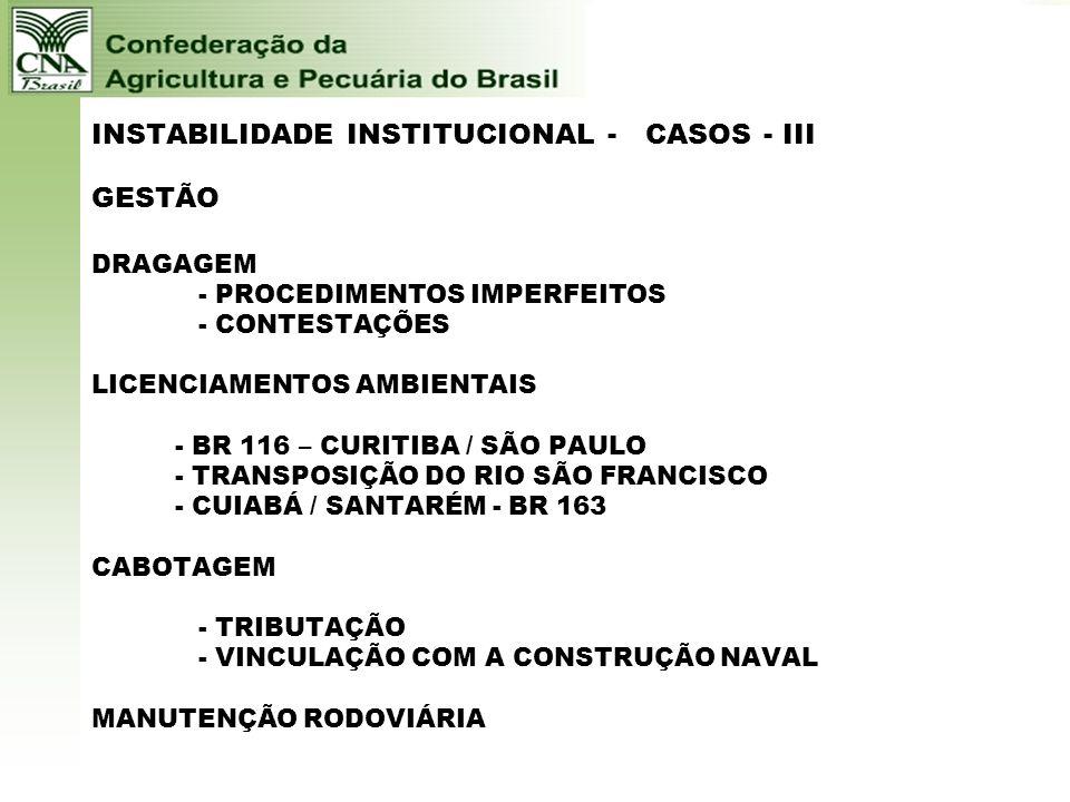 INSTABILIDADE INSTITUCIONAL - CASOS - III GESTÃO DRAGAGEM