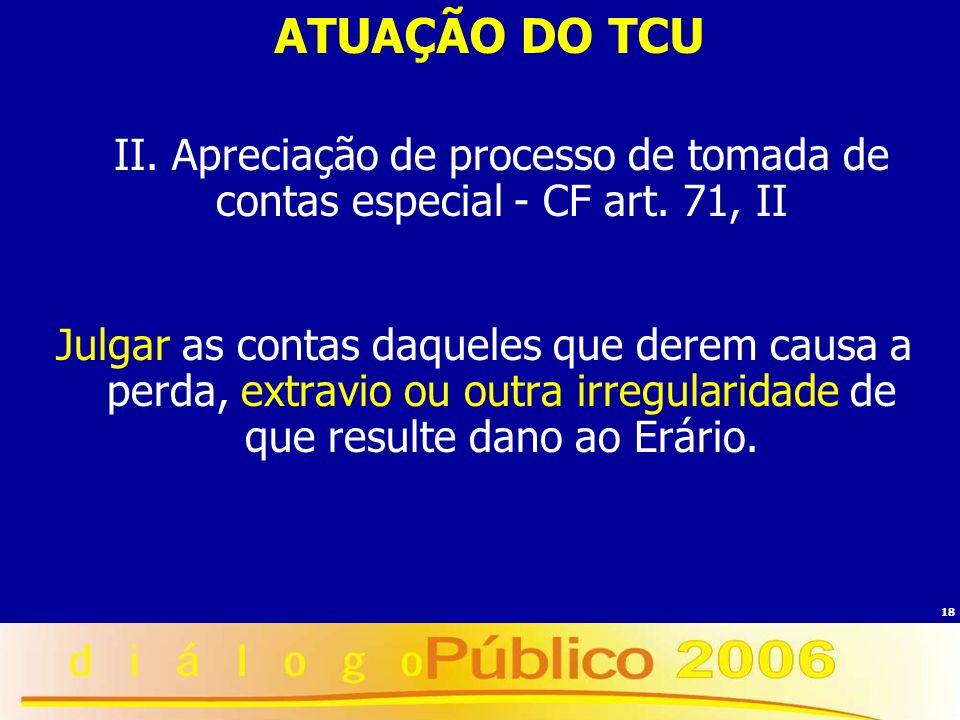 ATUAÇÃO DO TCU II. Apreciação de processo de tomada de contas especial - CF art. 71, II.