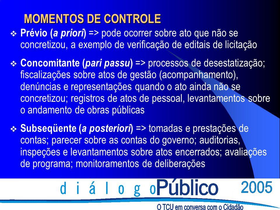 MOMENTOS DE CONTROLEPrévio (a priori) => pode ocorrer sobre ato que não se concretizou, a exemplo de verificação de editais de licitação.