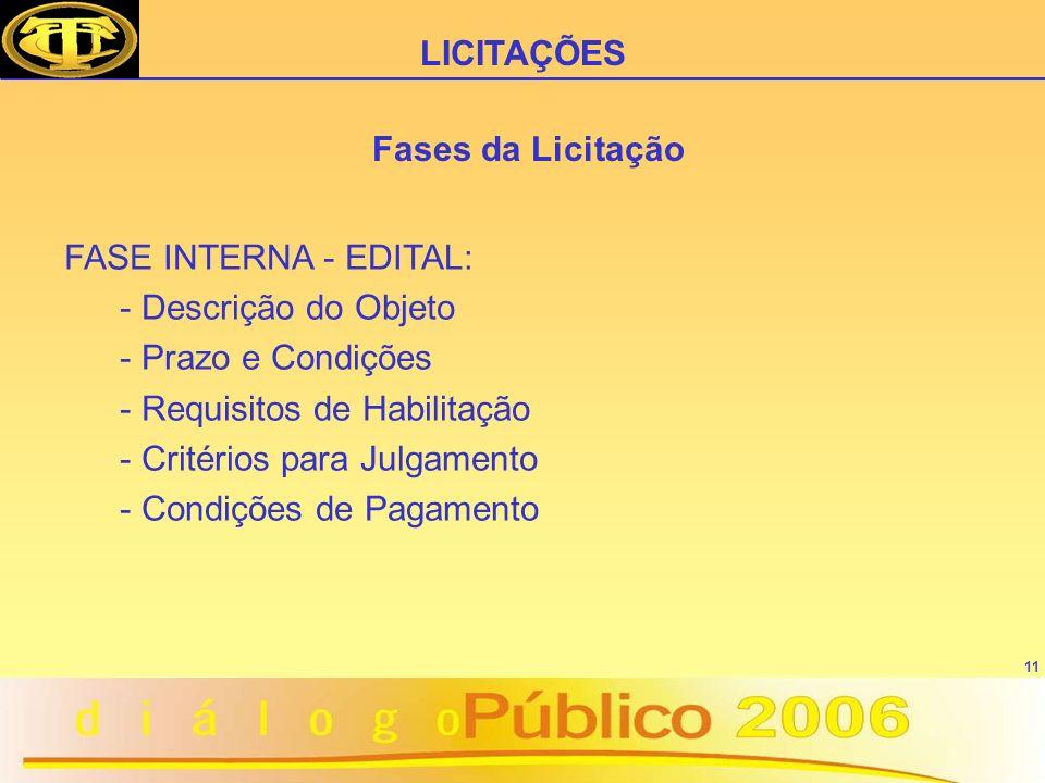 LICITAÇÕES Fases da Licitação. FASE INTERNA - EDITAL: Descrição do Objeto. Prazo e Condições. Requisitos de Habilitação.