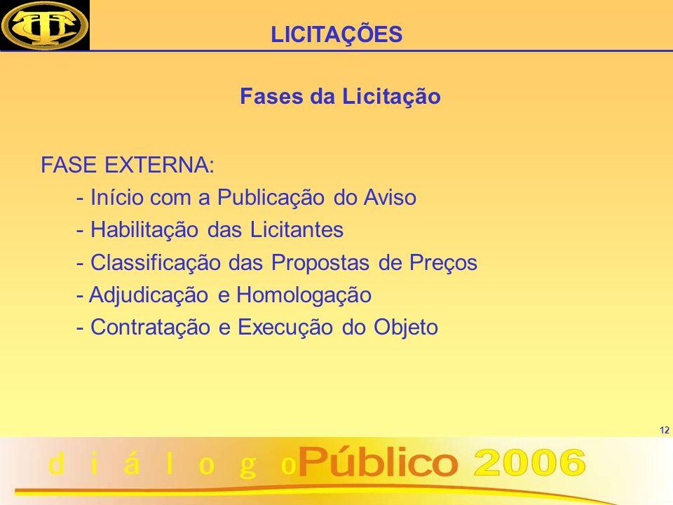 LICITAÇÕES Fases da Licitação. FASE EXTERNA: Início com a Publicação do Aviso. Habilitação das Licitantes.