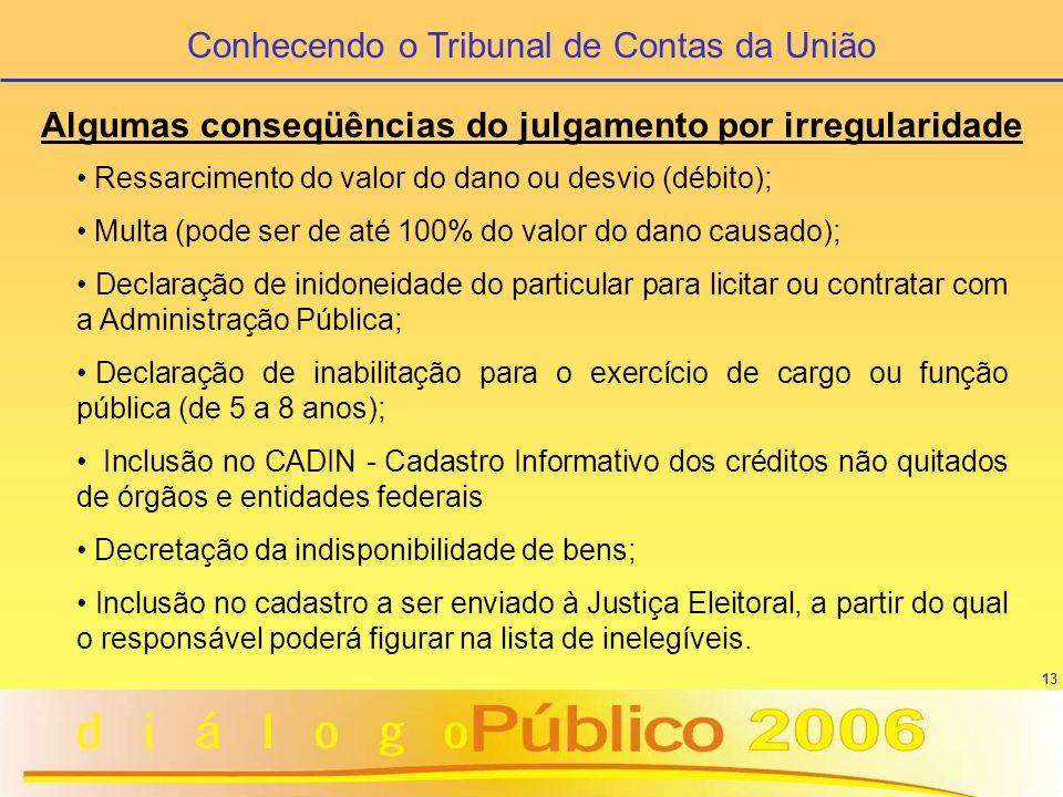 Algumas conseqüências do julgamento por irregularidade