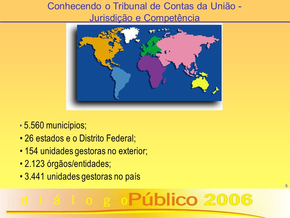 Conhecendo o Tribunal de Contas da União - Jurisdição e Competência