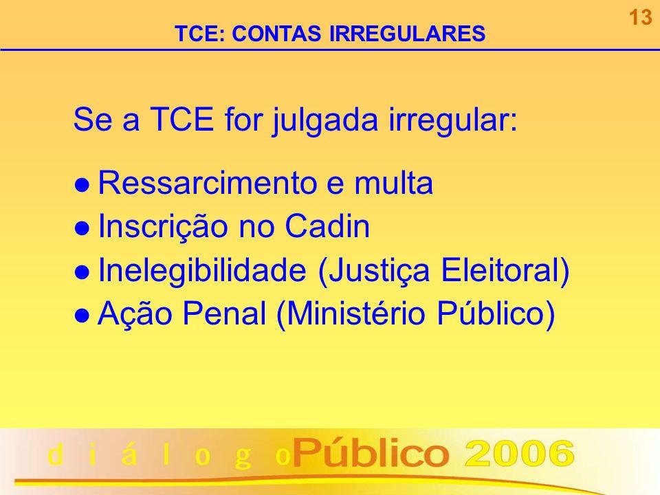 TCE: CONTAS IRREGULARES