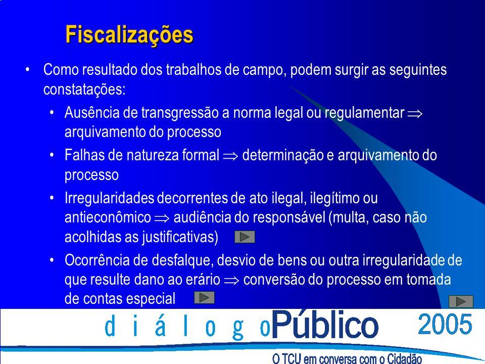 Fiscalizações Como resultado dos trabalhos de campo, podem surgir as seguintes constatações: