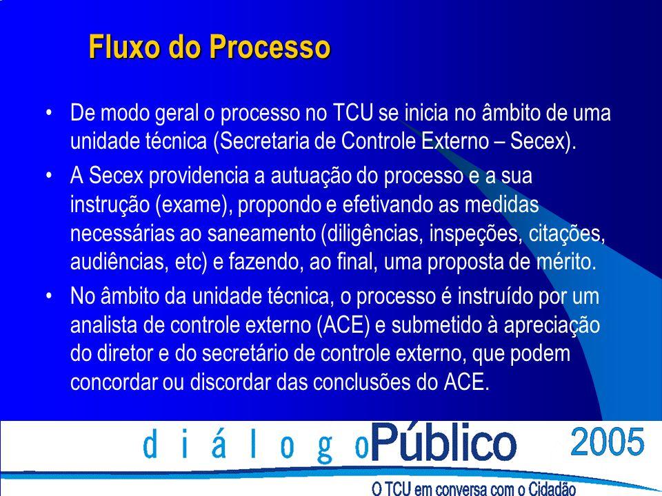 Fluxo do Processo De modo geral o processo no TCU se inicia no âmbito de uma unidade técnica (Secretaria de Controle Externo – Secex).
