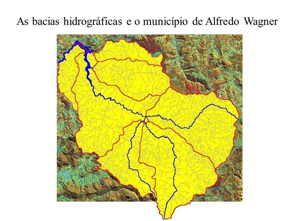 As bacias hidrográficas e o município de Alfredo Wagner