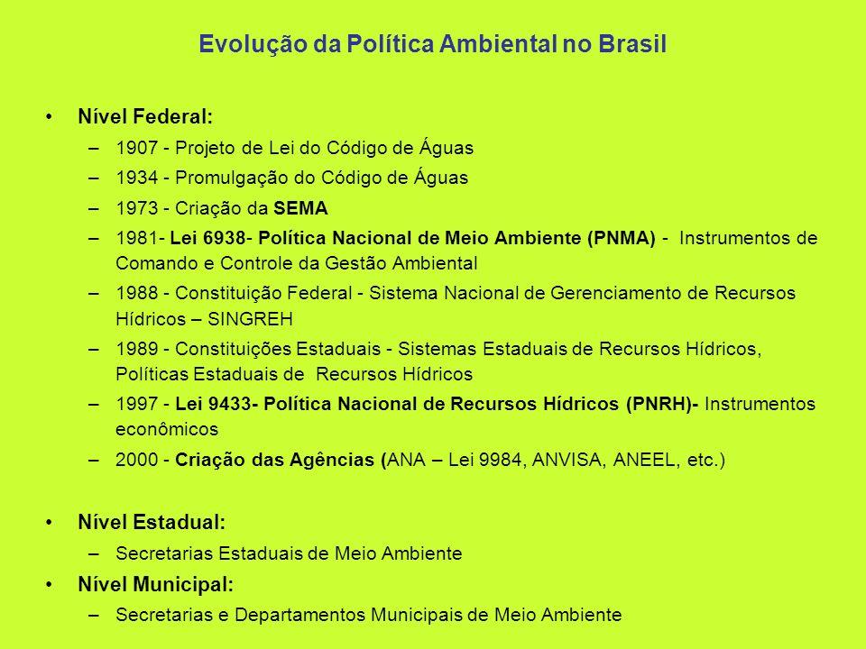 Evolução da Política Ambiental no Brasil