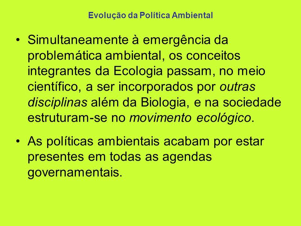 Evolução da Política Ambiental