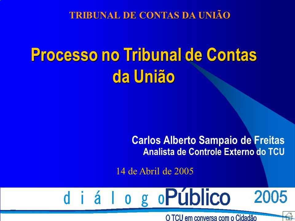 TRIBUNAL DE CONTAS DA UNIÃO Processo no Tribunal de Contas da União