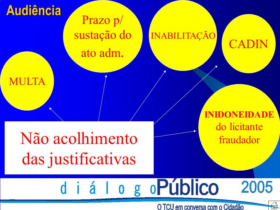 Não acolhimento das justificativas Audiência Prazo p/ sustação do