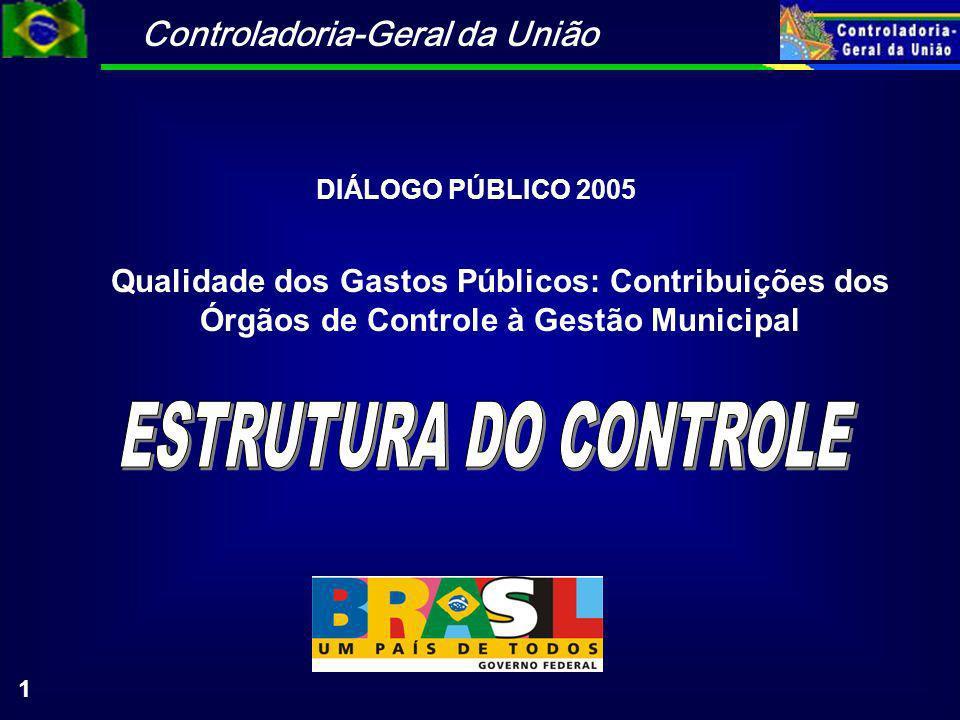 DIÁLOGO PÚBLICO 2005 Qualidade dos Gastos Públicos: Contribuições dos Órgãos de Controle à Gestão Municipal.