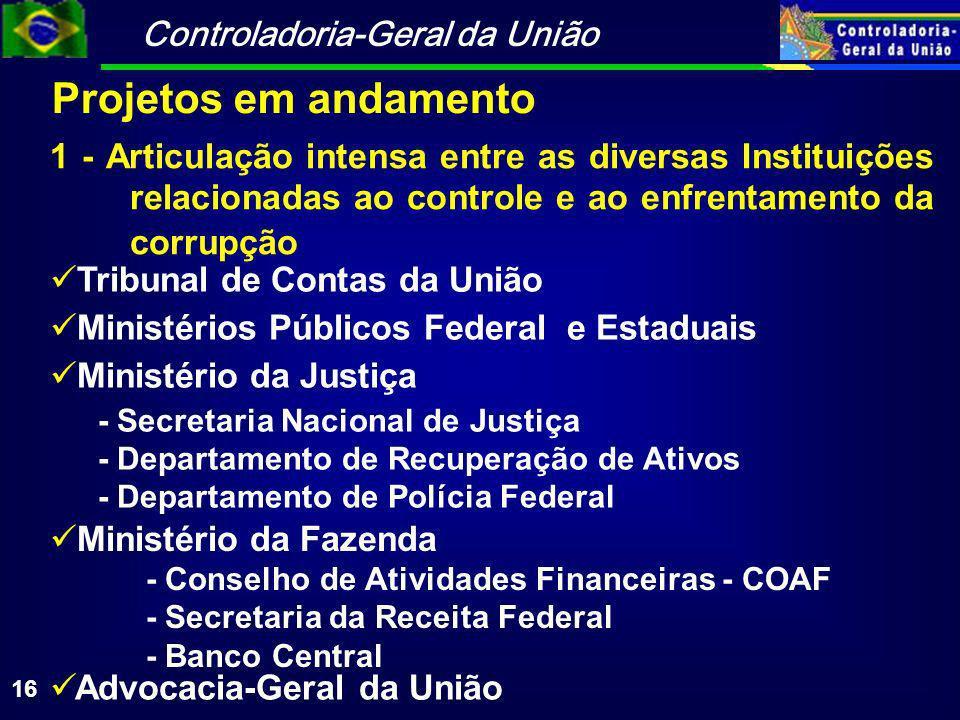 Ministério da Justiça - Secretaria Nacional de Justiça. - Departamento de Recuperação de Ativos. - Departamento de Polícia Federal.