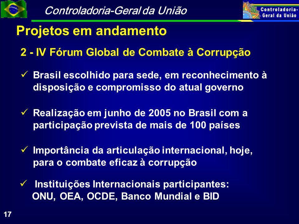 Projetos em andamento 2 - IV Fórum Global de Combate à Corrupção