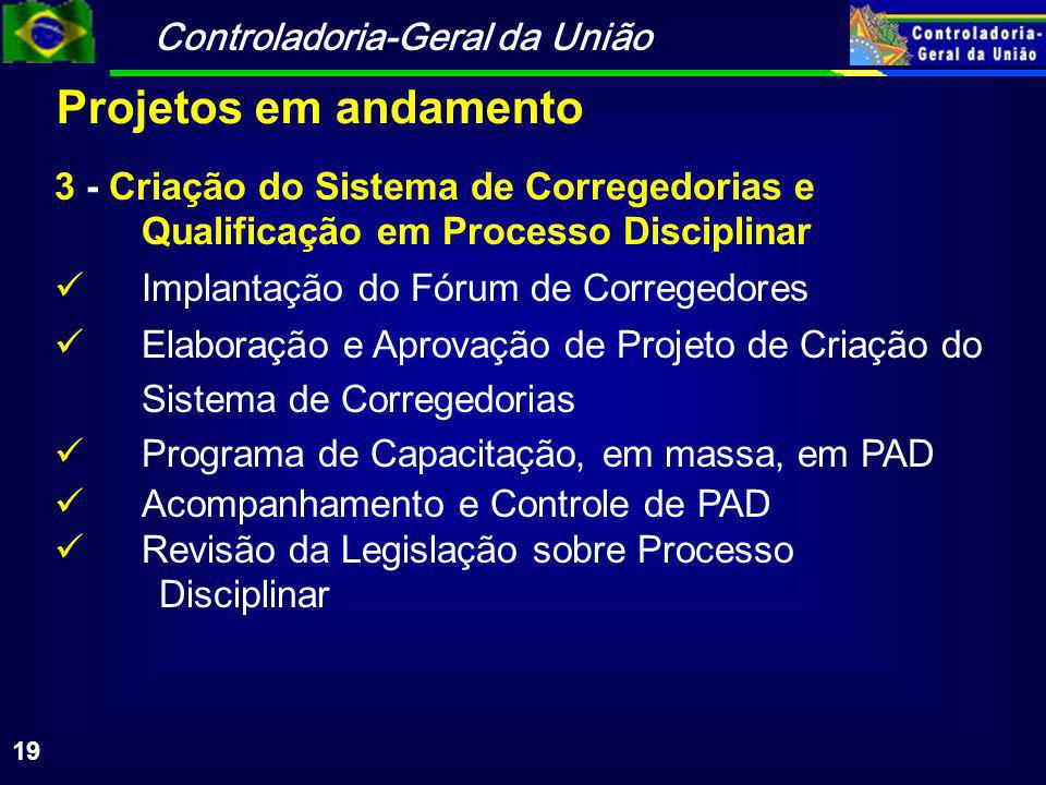 Projetos em andamento 3 - Criação do Sistema de Corregedorias e Qualificação em Processo Disciplinar.