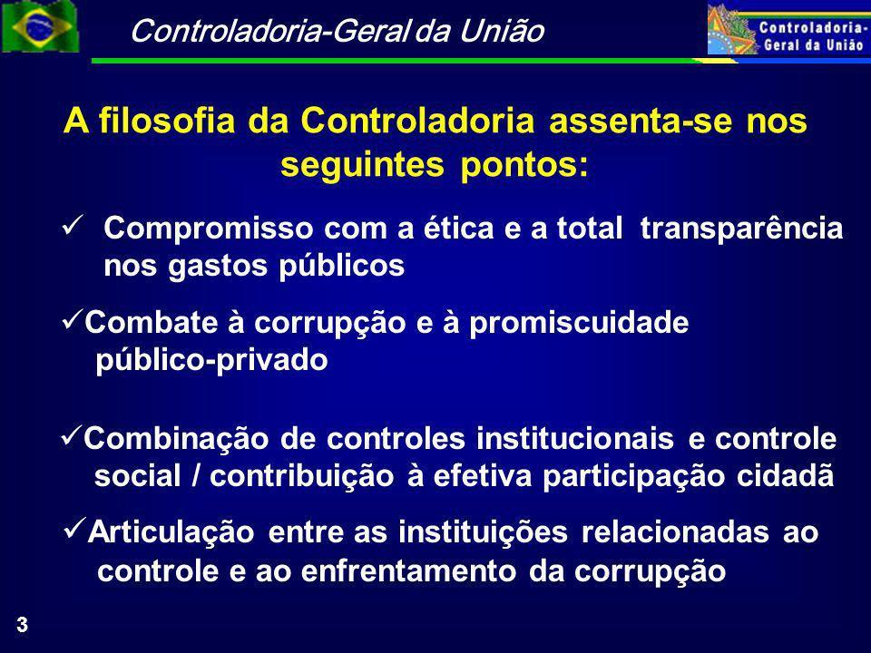 A filosofia da Controladoria assenta-se nos seguintes pontos: