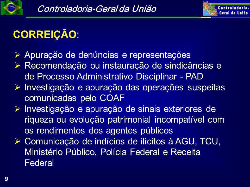 CORREIÇÃO: Apuração de denúncias e representações