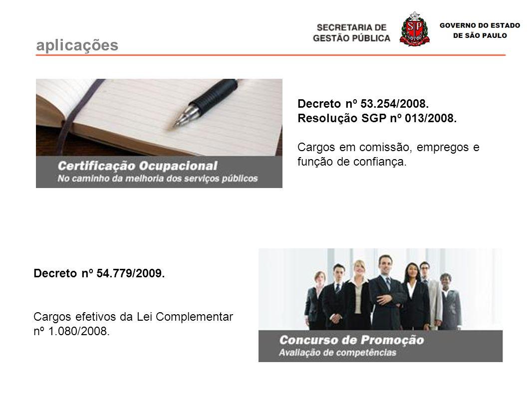 aplicações Decreto nº 53.254/2008. Resolução SGP nº 013/2008.