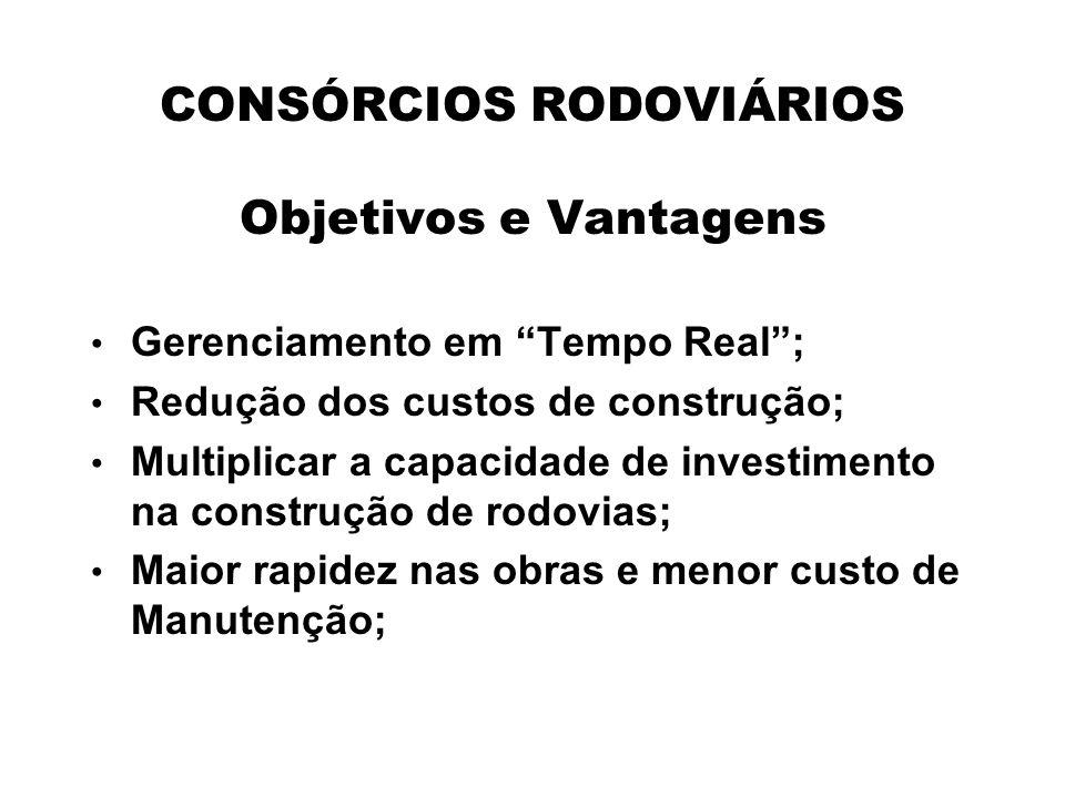 CONSÓRCIOS RODOVIÁRIOS Objetivos e Vantagens