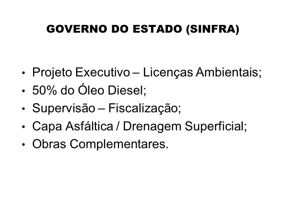 GOVERNO DO ESTADO (SINFRA)