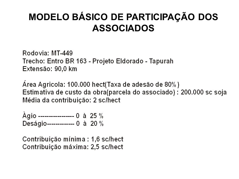 MODELO BÁSICO DE PARTICIPAÇÃO DOS ASSOCIADOS