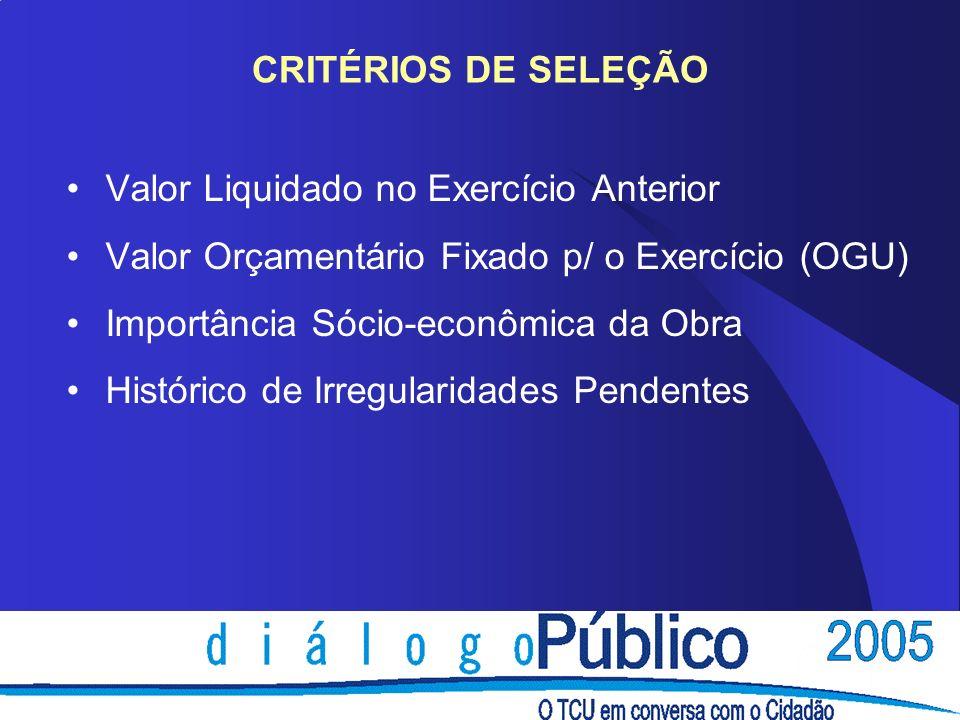 CRITÉRIOS DE SELEÇÃO Valor Liquidado no Exercício Anterior. Valor Orçamentário Fixado p/ o Exercício (OGU)