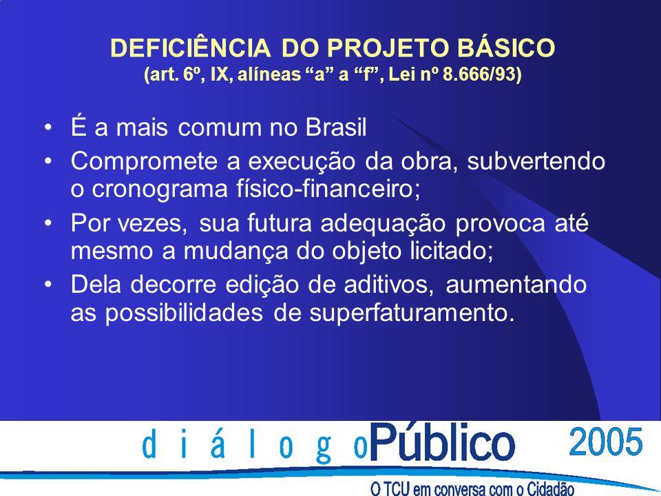 DEFICIÊNCIA DO PROJETO BÁSICO (art. 6º, IX, alíneas a a f , Lei nº 8.666/93)