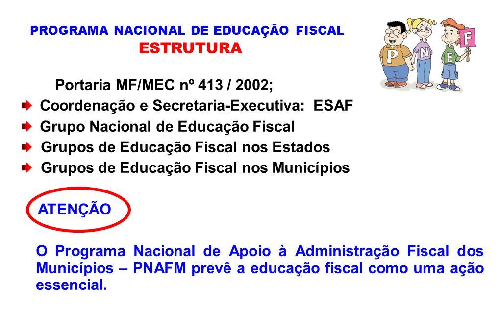 PROGRAMA NACIONAL DE EDUCAÇÃO FISCAL ESTRUTURA