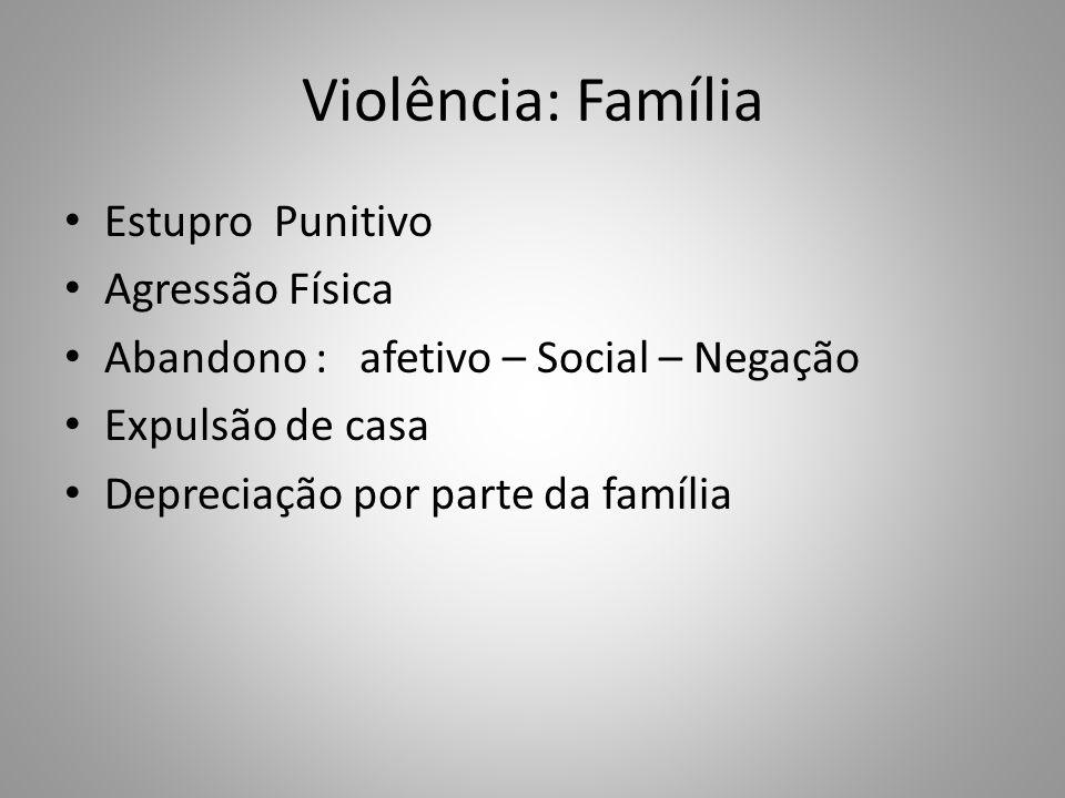 Violência: Família Estupro Punitivo Agressão Física
