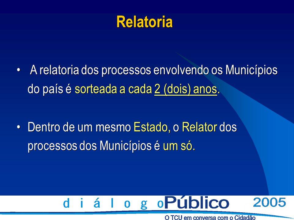 RelatoriaA relatoria dos processos envolvendo os Municípios do país é sorteada a cada 2 (dois) anos.