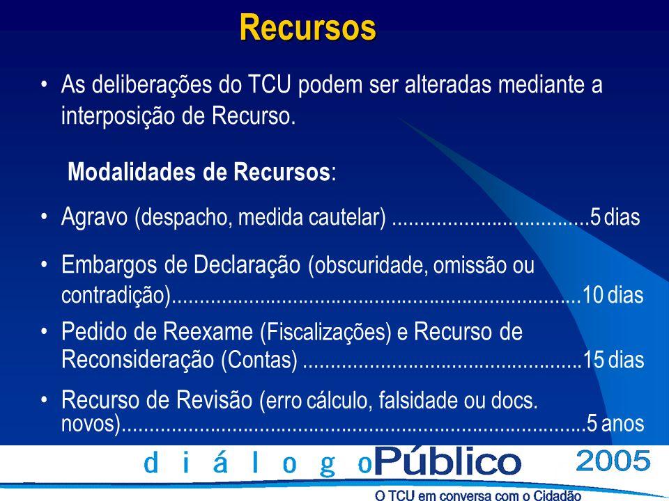 RecursosAs deliberações do TCU podem ser alteradas mediante a interposição de Recurso. Modalidades de Recursos: