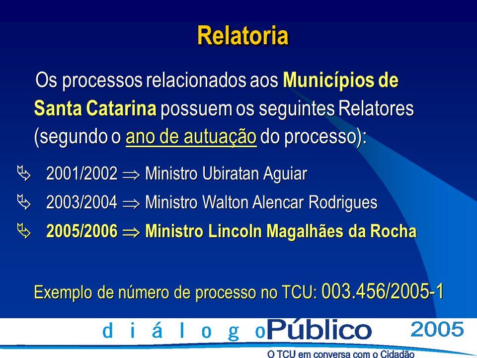 RelatoriaOs processos relacionados aos Municípios de Santa Catarina possuem os seguintes Relatores (segundo o ano de autuação do processo):