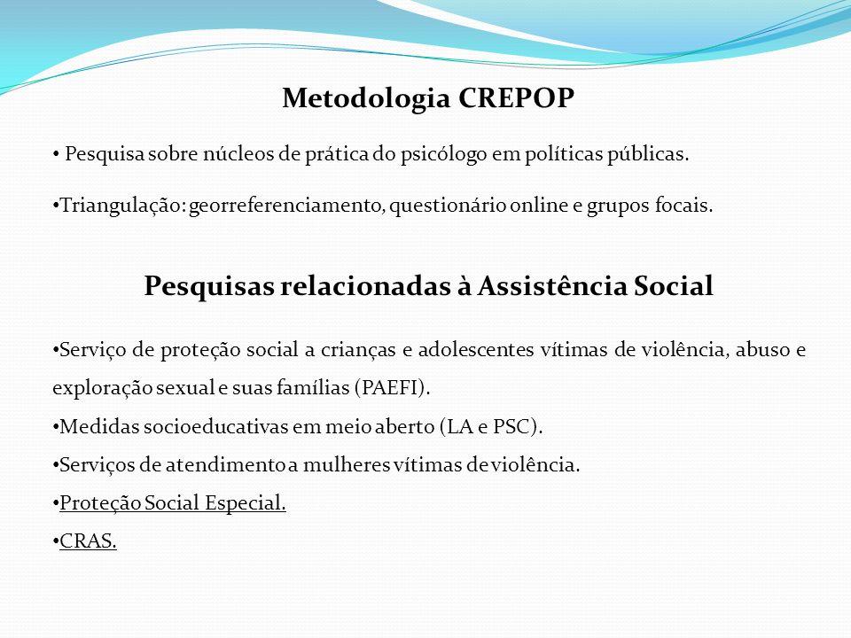Pesquisas relacionadas à Assistência Social