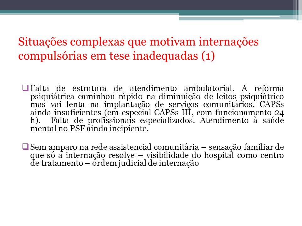 Situações complexas que motivam internações compulsórias em tese inadequadas (1)