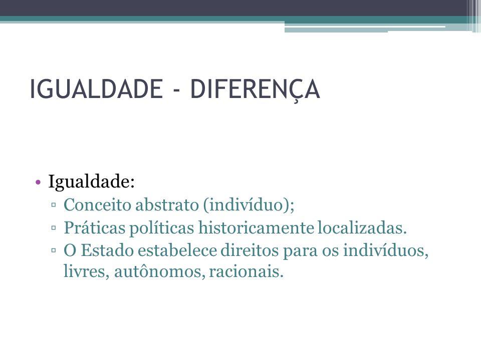 IGUALDADE - DIFERENÇA Igualdade: Conceito abstrato (indivíduo);