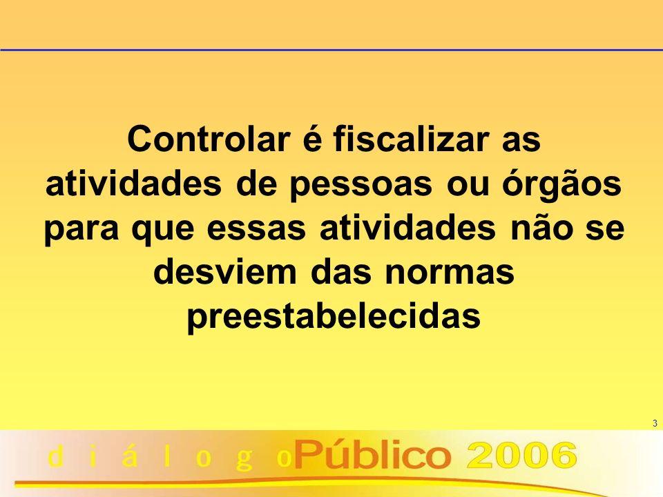 Controlar é fiscalizar as atividades de pessoas ou órgãos para que essas atividades não se desviem das normas preestabelecidas
