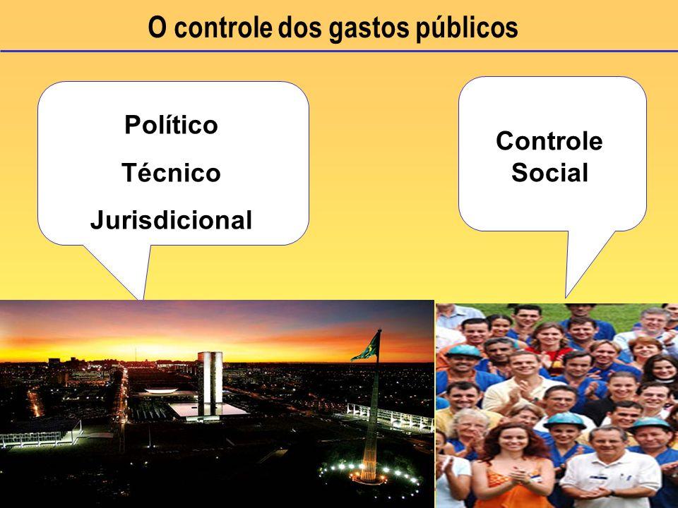 O controle dos gastos públicos