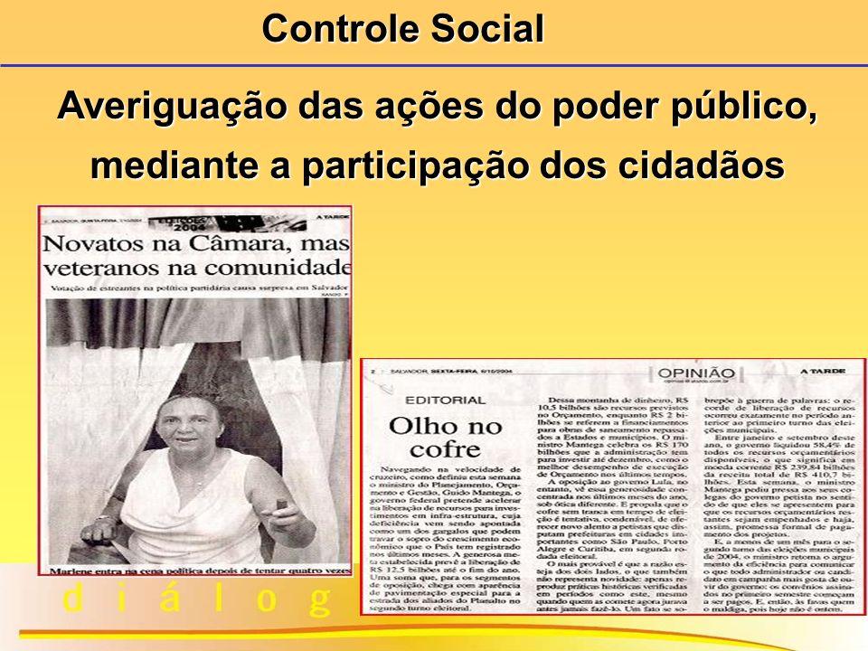 Controle Social Averiguação das ações do poder público, mediante a participação dos cidadãos Tipos