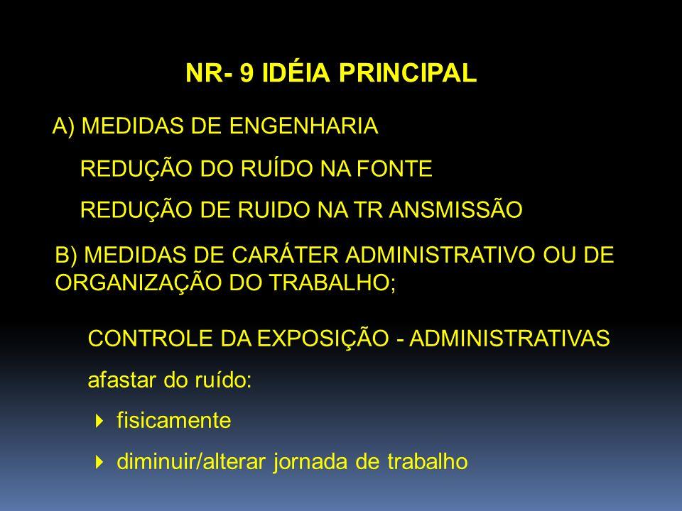 NR- 9 IDÉIA PRINCIPAL A) MEDIDAS DE ENGENHARIA